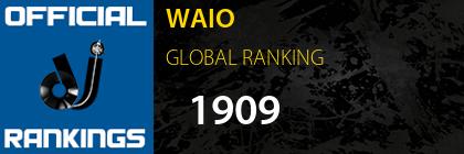 WAIO GLOBAL RANKING