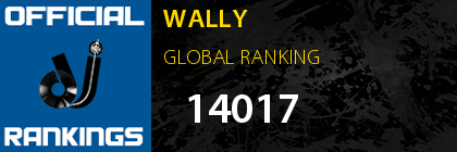 WALLY GLOBAL RANKING