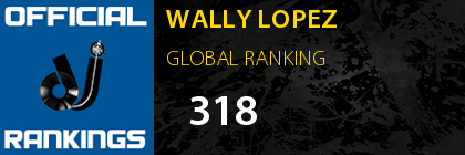 WALLY LOPEZ GLOBAL RANKING