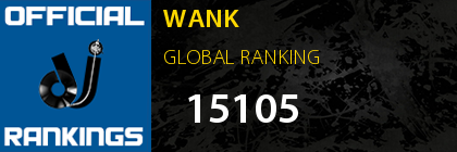 WANK GLOBAL RANKING