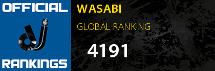 WASABI GLOBAL RANKING