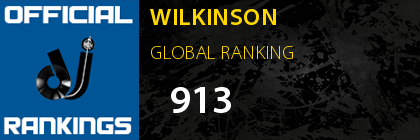 WILKINSON GLOBAL RANKING