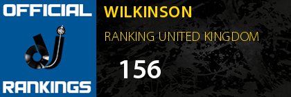 WILKINSON RANKING UNITED KINGDOM