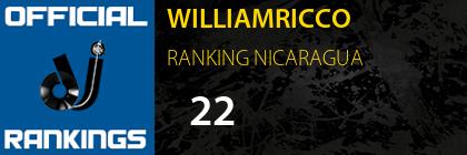 WILLIAMRICCO RANKING NICARAGUA