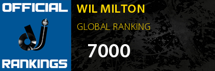 WIL MILTON GLOBAL RANKING