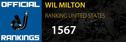 WIL MILTON RANKING UNITED STATES