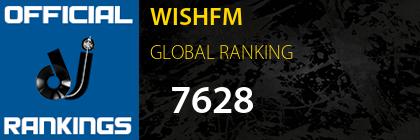 WISHFM GLOBAL RANKING