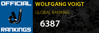 WOLFGANG VOIGT GLOBAL RANKING