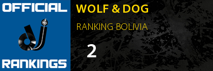WOLF & DOG RANKING BOLIVIA