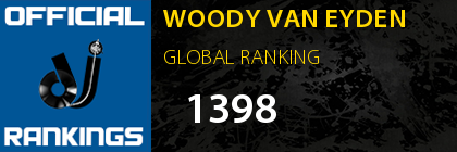 WOODY VAN EYDEN GLOBAL RANKING