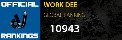 WORK DEE GLOBAL RANKING