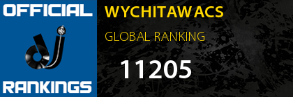 WYCHITAWACS GLOBAL RANKING
