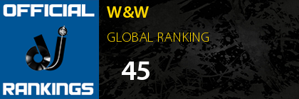 W&W GLOBAL RANKING