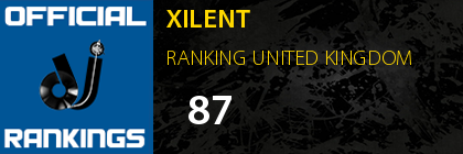 XILENT RANKING UNITED KINGDOM