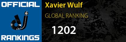 Xavier Wulf GLOBAL RANKING