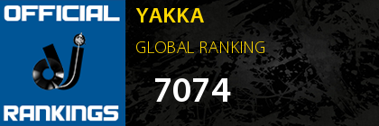 YAKKA GLOBAL RANKING