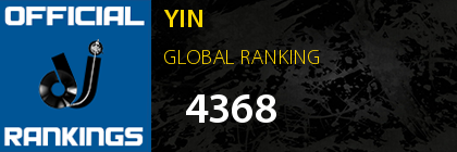 YIN GLOBAL RANKING