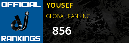 YOUSEF GLOBAL RANKING
