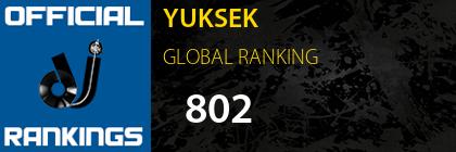 YUKSEK GLOBAL RANKING