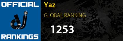 Yaz GLOBAL RANKING