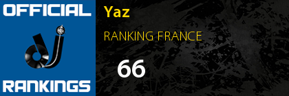 Yaz RANKING FRANCE