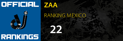 ZAA RANKING MEXICO