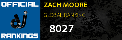 ZACH MOORE GLOBAL RANKING