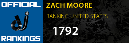 ZACH MOORE RANKING UNITED STATES