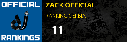 ZACK OFFICIAL RANKING SERBIA