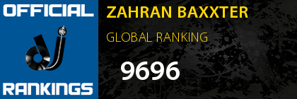 ZAHRAN BAXXTER GLOBAL RANKING
