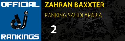 ZAHRAN BAXXTER RANKING SAUDI ARABIA