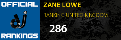 ZANE LOWE RANKING UNITED KINGDOM