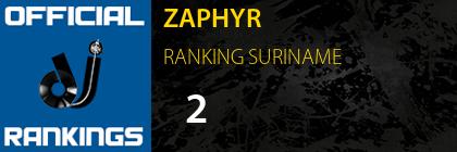 ZAPHYR RANKING SURINAME