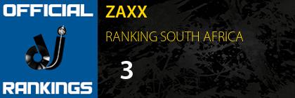 ZAXX RANKING SOUTH AFRICA