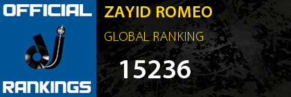 ZAYID ROMEO GLOBAL RANKING