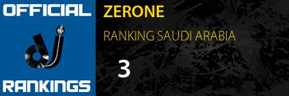 ZERONE RANKING SAUDI ARABIA