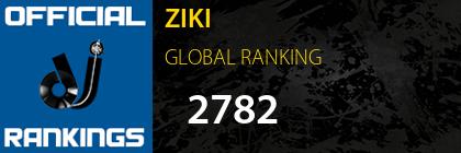 ZIKI GLOBAL RANKING
