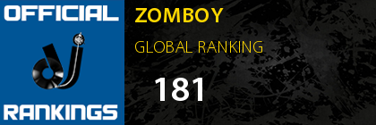 ZOMBOY GLOBAL RANKING