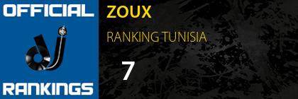 ZOUX RANKING TUNISIA