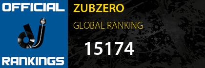 ZUBZERO GLOBAL RANKING